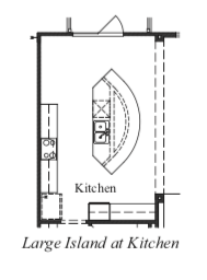 Large Island at Kitchen